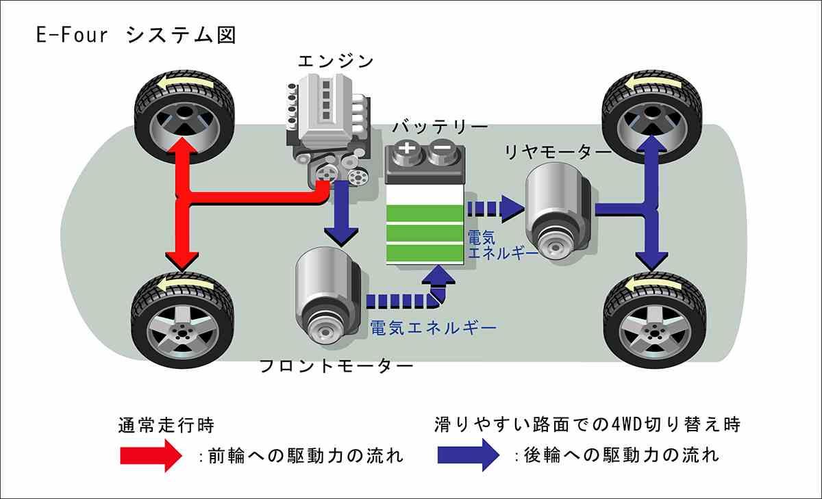 トヨタECO2 | 名車文化研究所